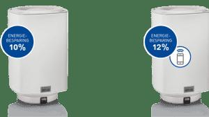 Smart boilers